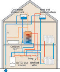 vented gravity fed water systems biggs and read