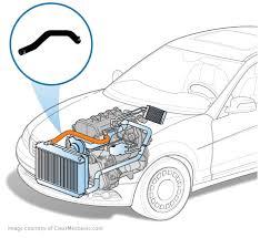 toyota camry door replacement cost radiator hose replacement cost repairpal estimate