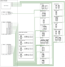 home network schematic circle automation
