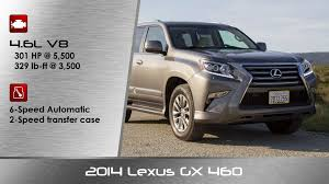 lexus gx470 vs mdx 2014 2015 lexus gx 460 review and detailed road test youtube