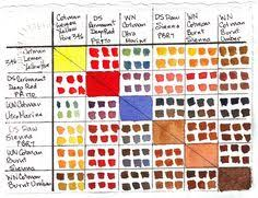here are my instructions for making your own color chart it comes