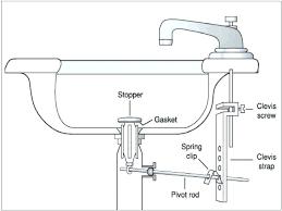 kitchen sink parts bathroom sink parts grapevine project info