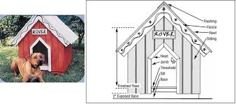 Dog House Floor Plans 10 Free Dog House Plans Woodworking Crazy