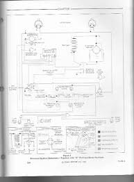 wiring diagram for ford 3000 u2013 readingrat net