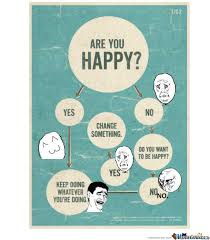 Be Happy Memes - do you want to be happy by jayveehavey meme center
