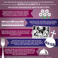 queen elizabeth ii 60th anniversary of coronation visual ly