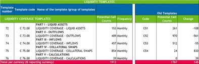 liquidity report template liquidity supervision challenges