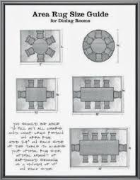 How To Measure For A Rug Dining Room Rugs Size How To Size A Rug Under Dining Room Table