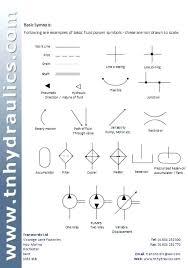 hydraulic solenoid valve wiring diagram also hydraulic shuttle