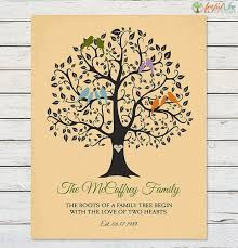 50th anniversary gift for parents parents 50th anniversary gift for parents 50th anniversary gift