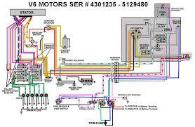 wiring diagram for mercury outboard u2013 readingrat net