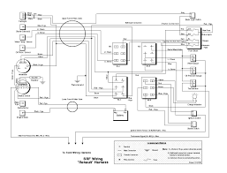 renault ac wiring diagram renault wiring diagrams collection