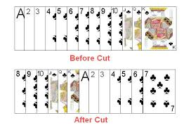 all about cutting the deck of cards