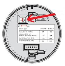 how to set the thermostat cycle rate switches or fan operation