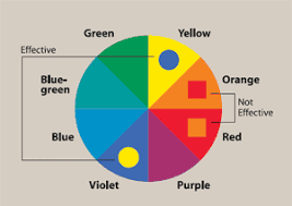 Cause Of Colour Blindness Why Color Blindness Is No Longer A Problem For Web Design