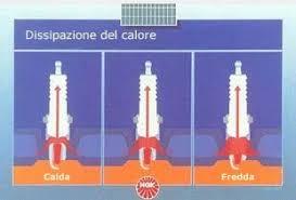 candele bosch tabella vespa candele per vespa gradi termici equivalenze consigli