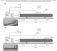use of rubber shreds to enhance attenuation of railway sub ballast