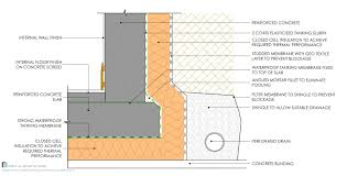 Basement Tanking Methods - basement construction details first in architecture