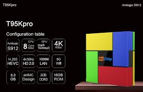 android firmware t95k pro tv box firmware android nougat 7 1
