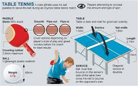 table tennis doubles rules everything you need to know about olympic table tennis