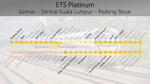 ets platinum u2013 railtravel station