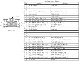 isuzu dmax stereo wiring diagram wiring diagram byblank
