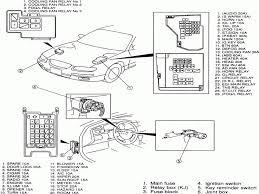 mazda 5 ignition wiring diagram mazda free wiring diagrams