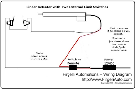 external limit switch kit for actuators