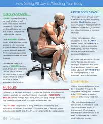 effects of sitting increasing workplace productivity