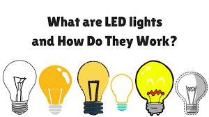 how do led light bulbs work what are led bulbs and how do they work light up wisconsin