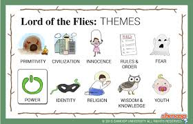 Lord Of The Flies Themes And Messages | lord of the flies theme of power