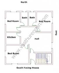 Master Bedroom According To Vastu South Facing Houses Vastu Plan 8 Vasthurengan Com