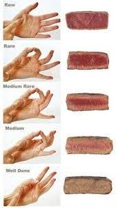 astuces cuisine rapide tendreté de la viande cuisine familiale