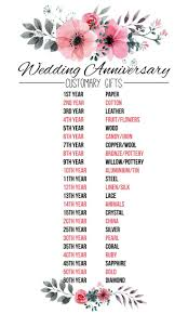 traditional 10th anniversary gift stunning 4th year wedding anniversary gift ideas styles ideas