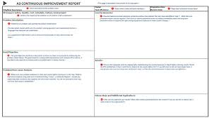 the a3 report why it is useful template included u2014 eldon kao