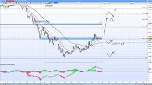 Best Live Trading Room by Trade Room Plus Traderoomplus Twitter Best Forex Live Trading Room