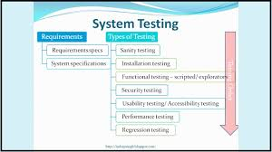 system testing tutorial youtube