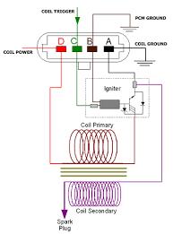 vwvortex com ls2 yukon coil conversion