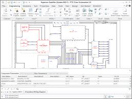 routed systems design ptc