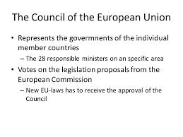 Council Of European Union History Johan Wänström History Of European Identity Lecture I A European