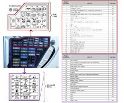vw touran 2004 fuse diagram on vw images free download wiring