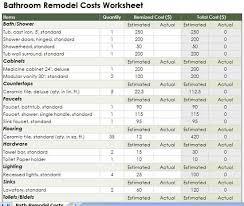 home design checklist bathroom renovation checklist remarkable on designs within diy