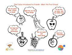 printable myplate fruits learning sheet teaching kids about my