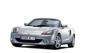 toyota mr2 spyder u2013 coolcars u2013 santorini car rentals