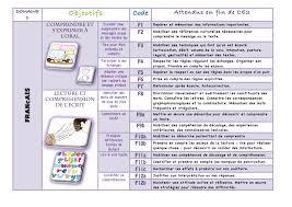 Resume Francais Résumé Des Programmes 2015 De Cycle 2 à Faire à L U0027école 2017