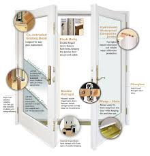 Patio Doors Manufacturers Hinged Patio Doors Design Features Neuma Doors Manufacturer Of