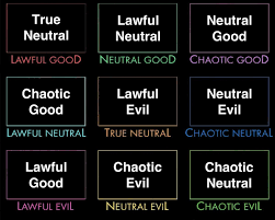 Alignment Chart Meme - alignment of alignments alignment charts know your meme