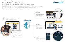 s website blueshift for website personalization blueshift
