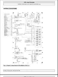 1997 jeep wrangler wiring diagram pdf gooddy org