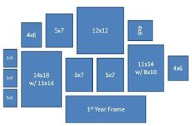 photo gallery ideas useful ideas and layouts to create a photo gallery wall jenna burger